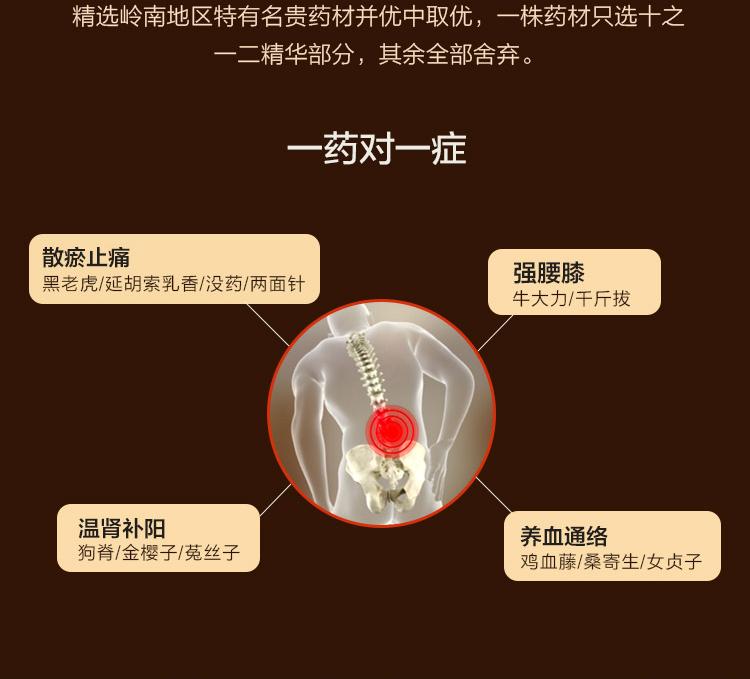 舒筋健腰丸OTC(白云山)