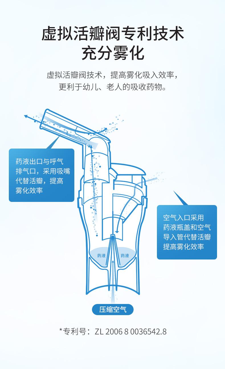欧姆龙压缩式吸入器NE-C28P