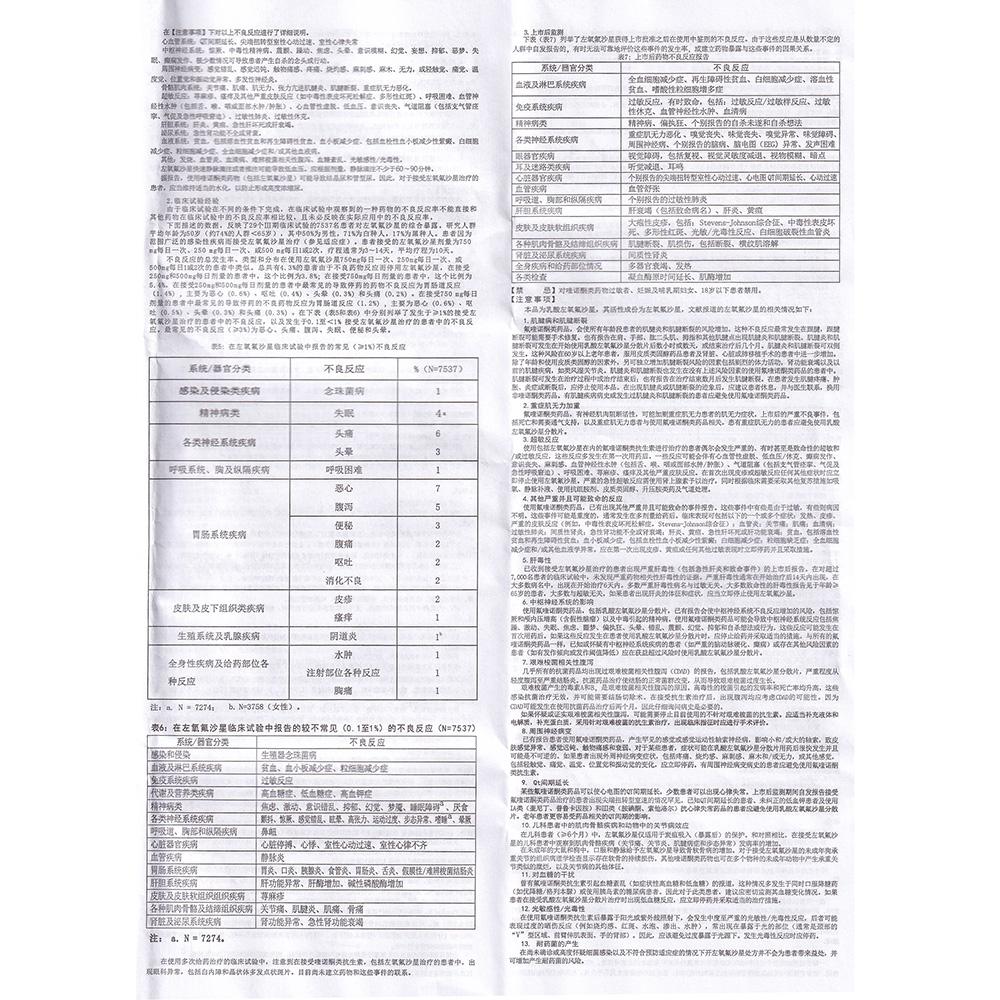 乳酸左氧氟沙星分散片(全星)