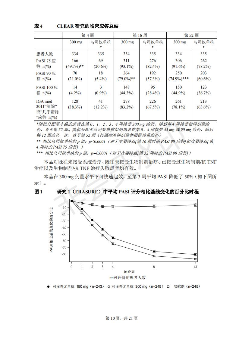 司库奇尤单抗注射液(可善挺)(自动针)